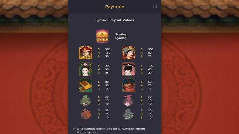 เกมสล็อตออนไลน์ Emperor's Favour
